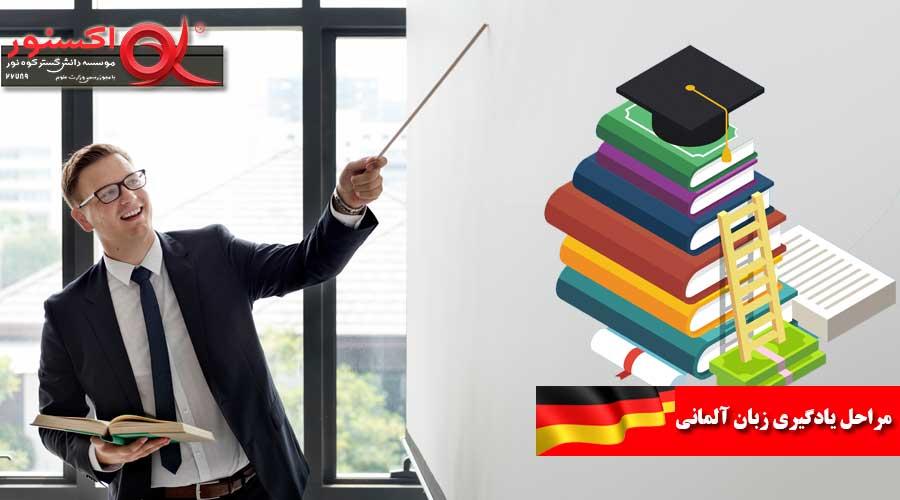 مراحل یادگیری زبان آلمانی